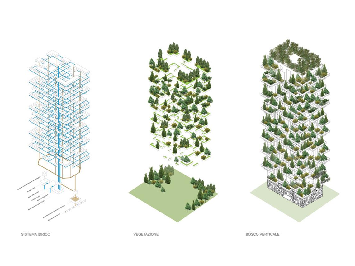 準建築人手札網站 Forgemind ArchiMedia | 義大利建築師 Stefano Boeri - 米蘭 Vertical Forest 垂直森林 Bosco Verticale 上萬植物都市造林